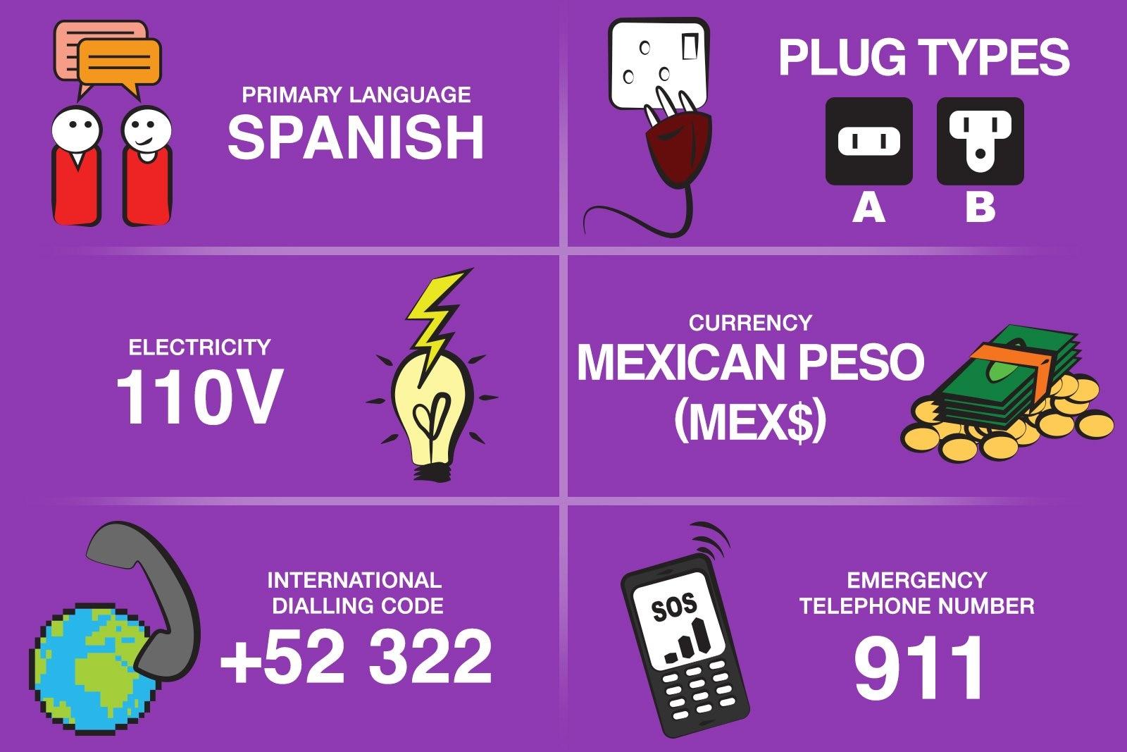 Puerto Vallarta Travel Kit - Useful Information to Help